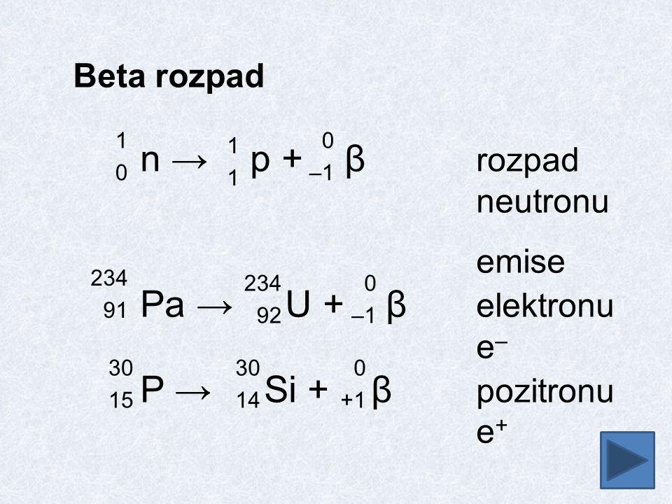Beta rozpad n → p + β rozpad neutronu emise Pa → U + β elektronu e – P → Si + β pozitronu e + 1010 0 –1 1111 234 91 234 92 0 –1 30 15 30 14 0 +1