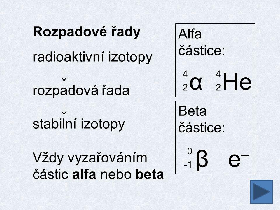 Rozpadové řady radioaktivní izotopy ↓ rozpadová řada ↓ stabilní izotopy Vždy vyzařováním částic alfa nebo beta Alfa částice: α He 4242 4242 Beta částice: β e – 0