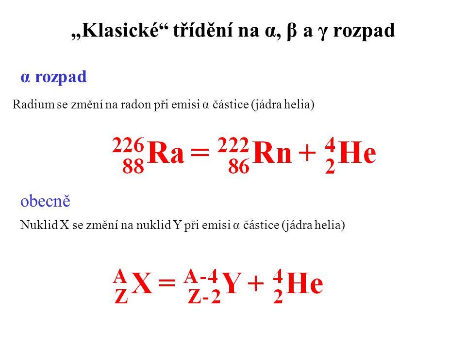 """""""Klasické třídění na α, β a γ rozpad Radium se změní na radon při emisi α částice (jádra helia) Nuklid X se změní na nuklid Y při emisi α částice (jádra helia) obecně α rozpad"""