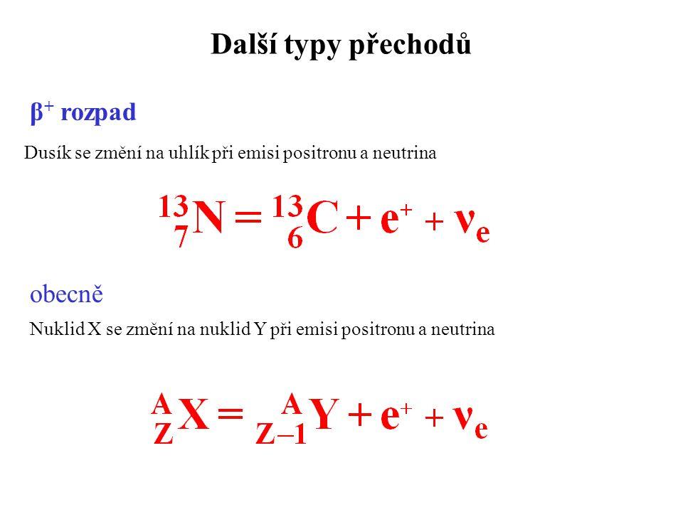 Další typy přechodů Dusík se změní na uhlík při emisi positronu a neutrina Nuklid X se změní na nuklid Y při emisi positronu a neutrina obecně β + rozpad