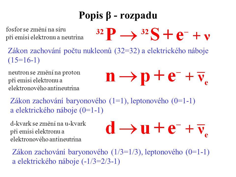 Popis β - rozpadu fosfor se změní na síru při emisi elektronu a neutrina neutron se změní na proton při emisi elektronu a elektronového antineutrina d-kvark se změní na u-kvark při emisi elektronu a elektronového antineutrina Zákon zachování počtu nukleonů (32=32) a elektrického náboje (15=16-1) Zákon zachování baryonového (1=1), leptonového (0=1-1) a elektrického náboje (0=1-1) Zákon zachování baryonového (1/3=1/3), leptonového (0=1-1) a elektrického náboje (-1/3=2/3-1)