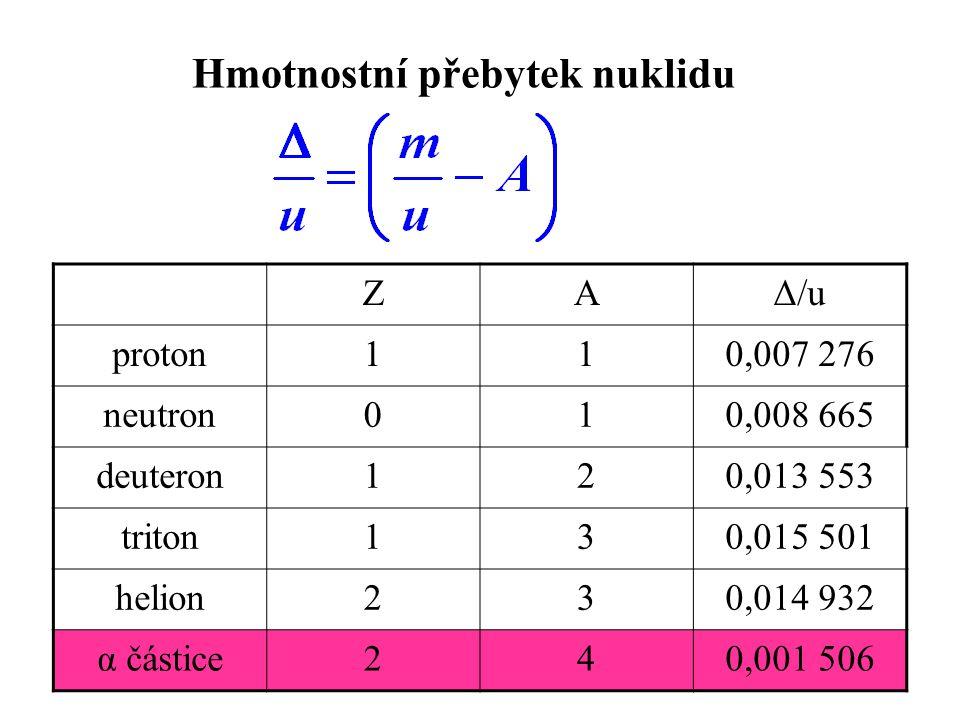 Hmotnostní přebytek nuklidu ZAΔ/u proton110,007 276 neutron010,008 665 deuteron120,013 553 triton130,015 501 helion230,014 932 α částice240,001 506