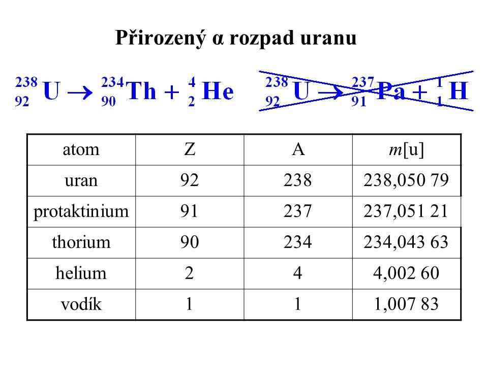 Přirozený α rozpad uranu atomZAm[u] uran92238238,050 79 protaktinium91237237,051 21 thorium90234234,043 63 helium244,002 60 vodík111,007 83
