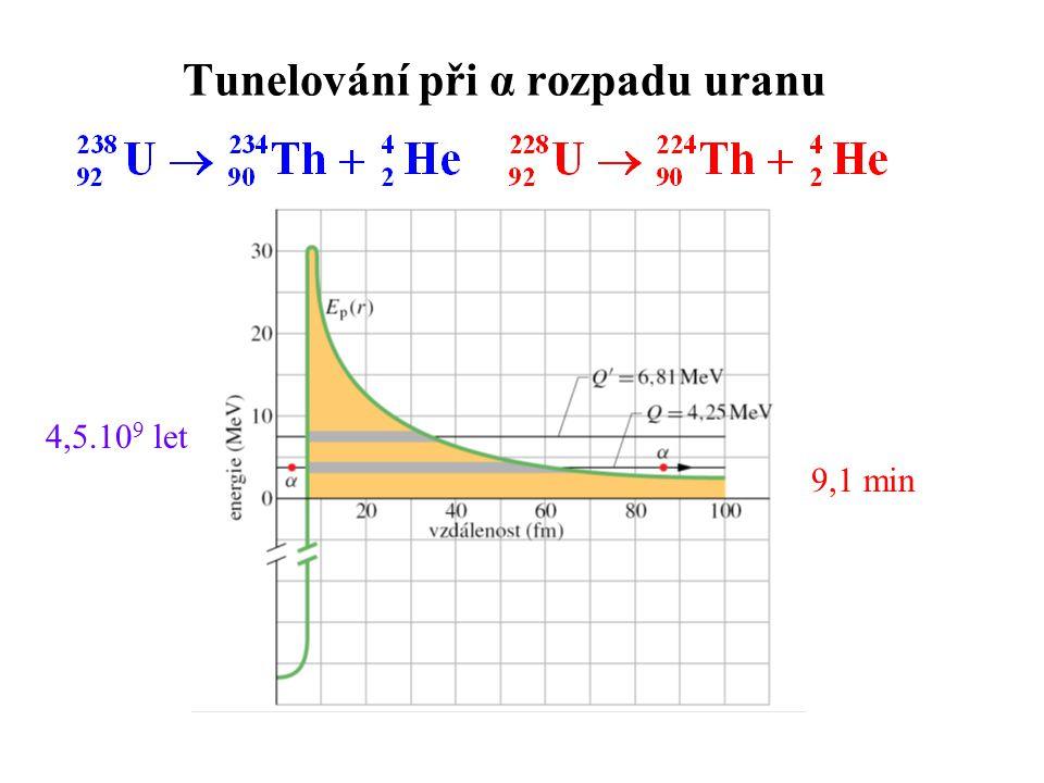 Tunelování při α rozpadu uranu 4,5.10 9 let 9,1 min