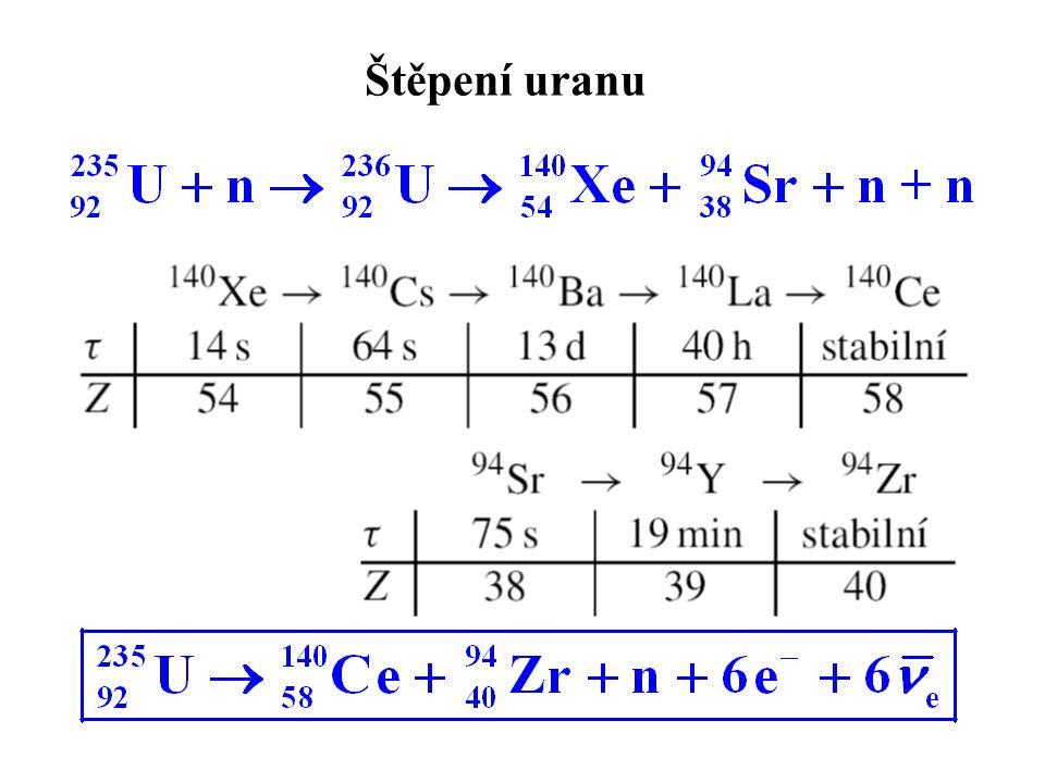 Štěpení uranu