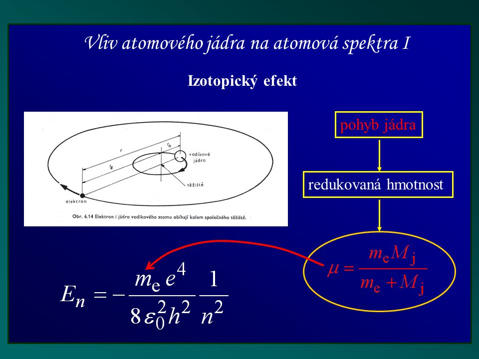 Atomové hmotnosti Jednotka atomové hmotnosti hmotnost atomu 12 C je přesně 12 u 1 u  1,661  10 -27 kg = 931,5 MeV m p = 1,0072766 u m n = 1,0086654