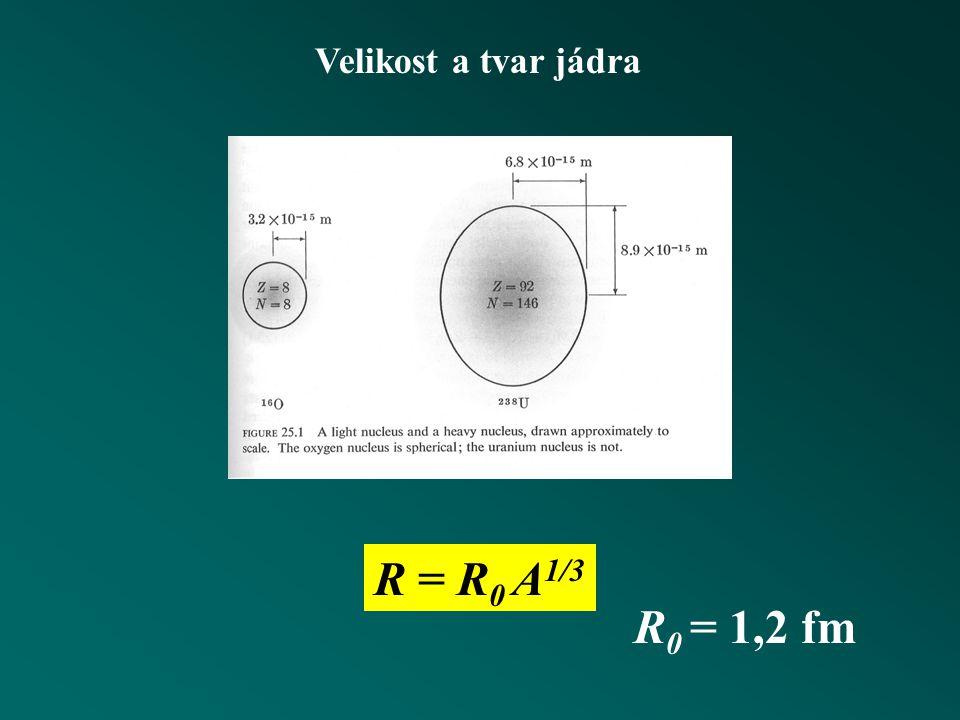 Vliv atomového jádra na atomová spektra I Izotopický efekt pohyb jádra redukovaná hmotnost