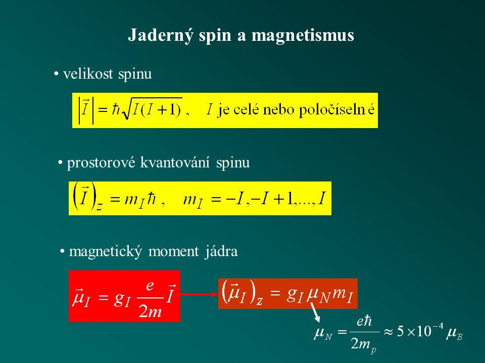 Velikost a tvar jádra R = R 0 A 1/3 R 0 = 1,2 fm