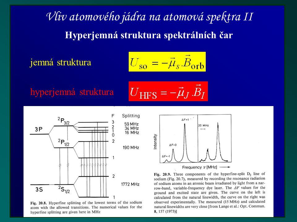Jaderná magnetická rezonance hf = 2µ z ( B v + B l ). Jaderný spin a magnetismus
