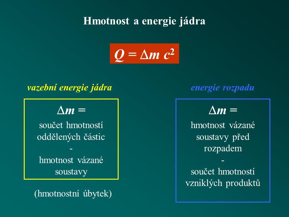 Jaderné energiové hladiny  - záření