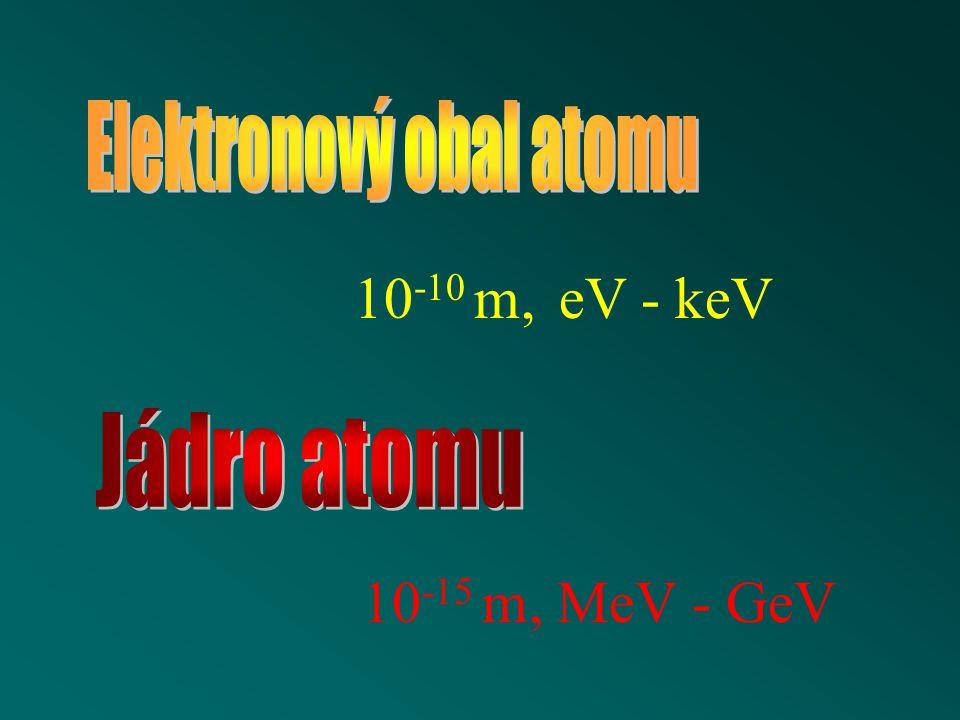 10 -10 m, eV - keV 10 -15 m, MeV - GeV