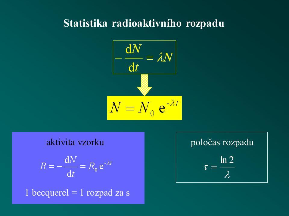 Radioaktivní rozpad 4 He e-e- foton