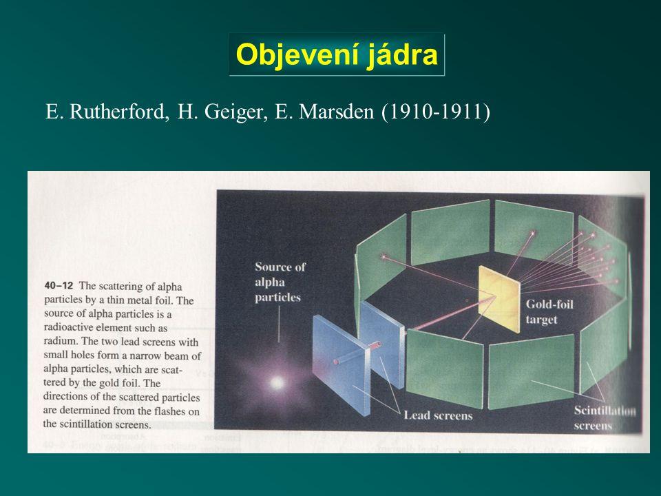 Objevení jádra E. Rutherford, H. Geiger, E. Marsden (1910-1911)