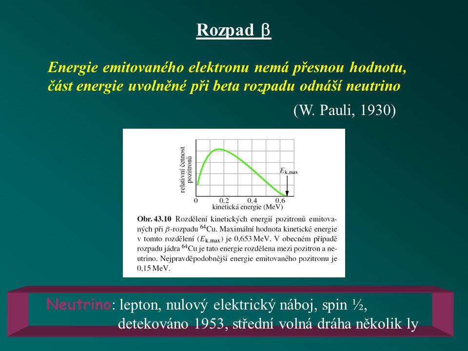 Rozpad  Zákon zachování náboje náboje (+15e) = (+16e) + (-1e) + (0e) počtu nukleonů počtu nukleonů (32) = (32) + (0) + (0) Uvnitř jádra se neutron zm