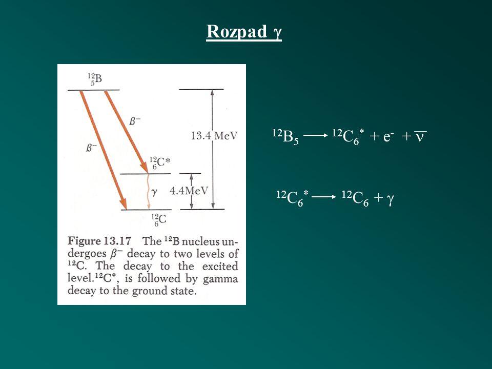 Rozpad  Energie emitovaného elektronu nemá přesnou hodnotu, část energie uvolněné při beta rozpadu odnáší neutrino (W. Pauli, 1930) Neutrino : lepton