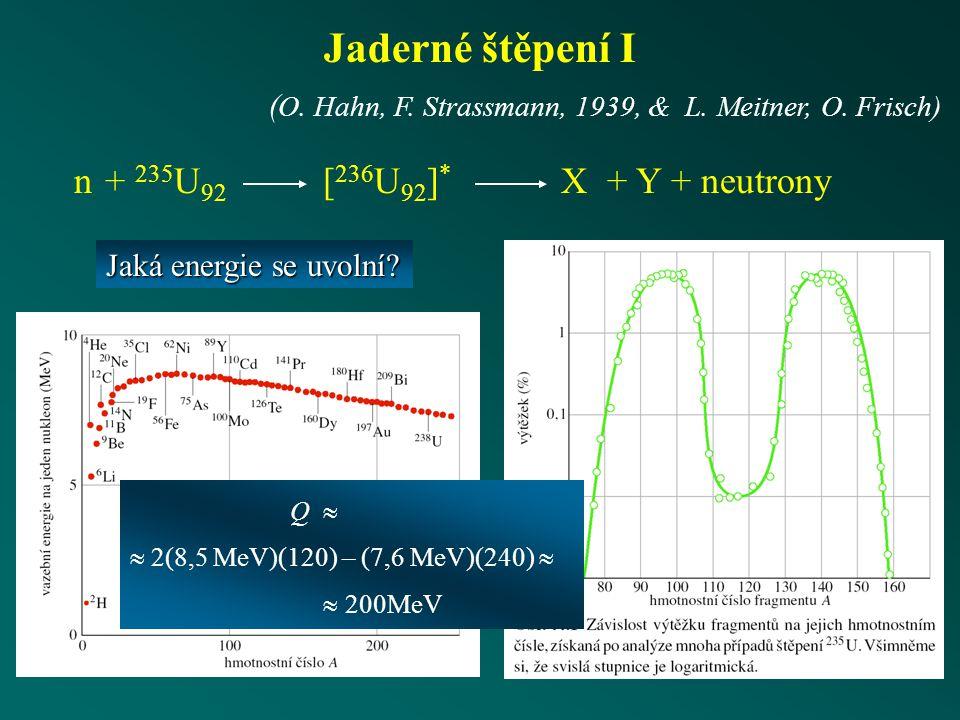 Jaderné reakce s alfa částicemi 4 He 2 + 14 N 7 [ 18 F 9 ] * 17 O 8 + p (E. Rutherford, 1919) 4 He 2 + 9 B 4 [ 13 C 6 ] * 12 C 6 + n (J. Chadwick, 193
