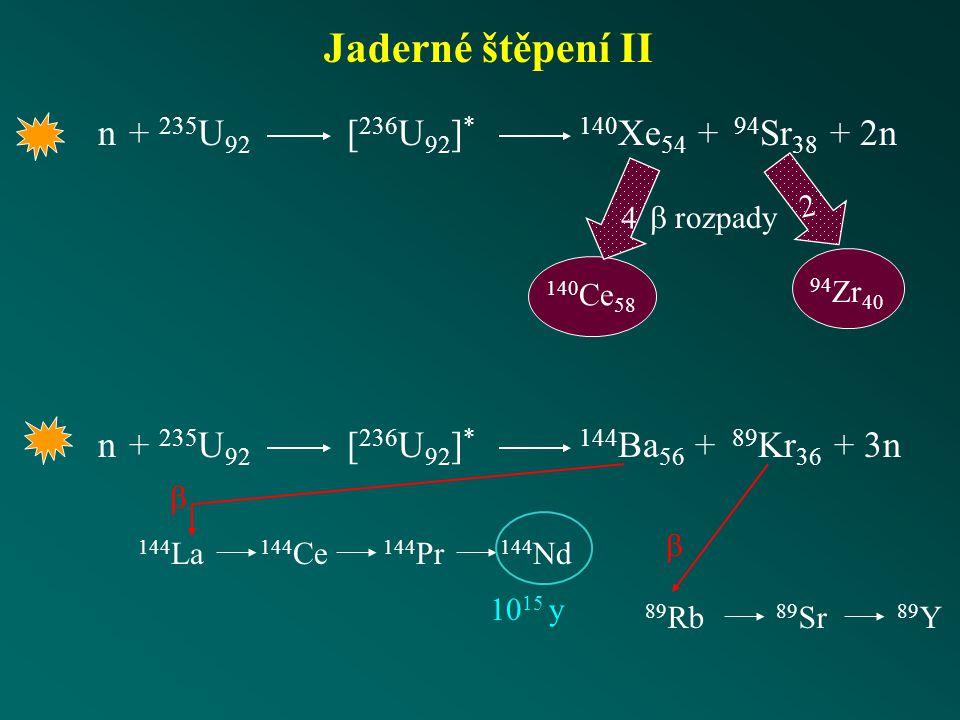 Jaderné štěpení I Q   2(8,5 MeV)(120) – (7,6 MeV)(240)   200MeV Jaká energie se uvolní? ( O. Hahn, F. Strassmann, 1939, & L. Meitner, O. Frisch) n