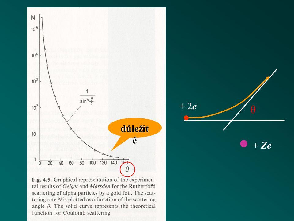 Rezonanční absorpce E rec <  E  E.