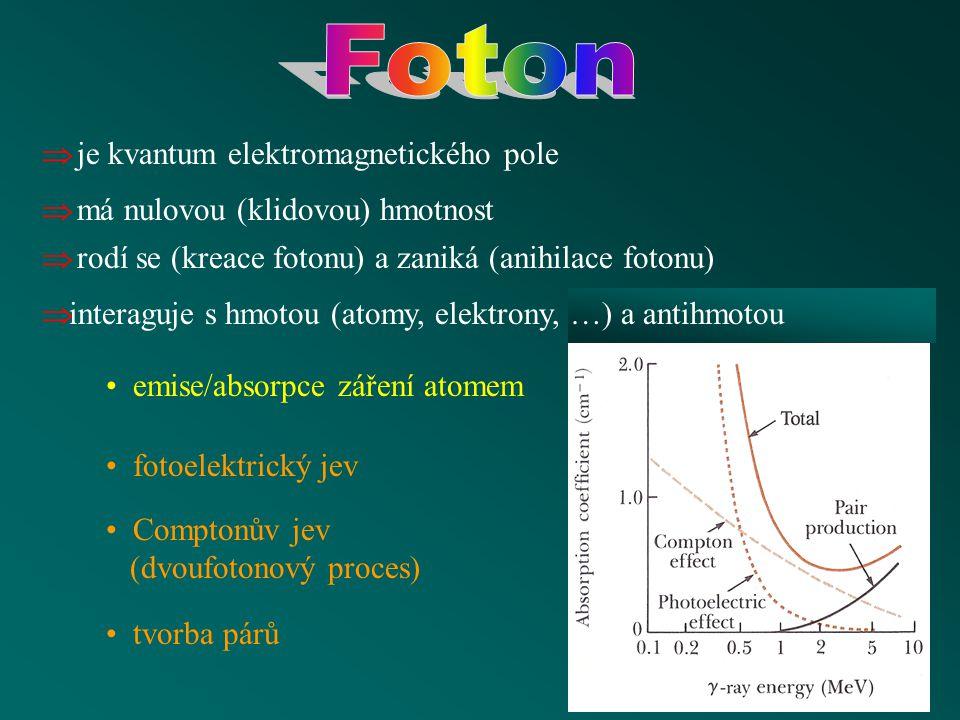 proton - anitproton neutron - antineutron Čím se liší částice a antičástice ? hmota a antihmota Čím se liší antičástice a částice ? neutrino - antineu