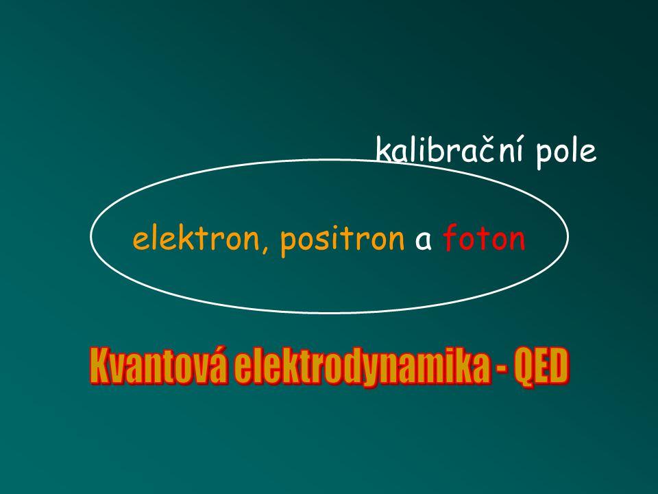  je kvantum elektromagnetického pole emise/absorpce záření atomem fotoelektrický jev Comptonův jev (dvoufotonový proces) tvorba párů  má nulovou (kl