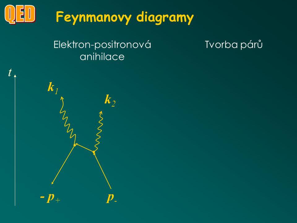 Feynmanovy diagramy kiki kfkf pipi pfpf t Comptomův roztyl