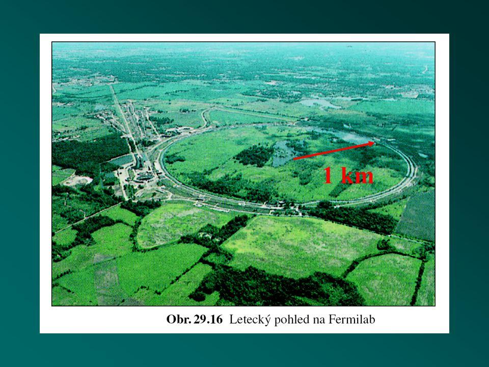 Cyklotron těžké částice – protony, deutrony B  1 T f c  10 MHz R  1 m E  100 MeVv  10 8 m/s synchrotron Urychlovače částic