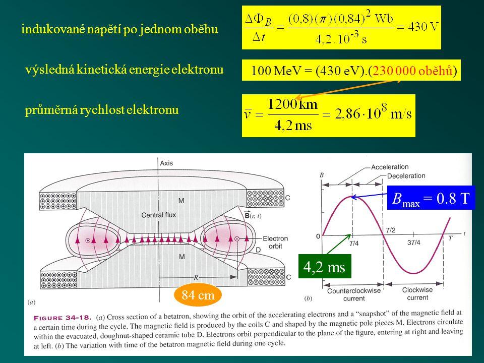 Urychlovače částic Betatron elektrony Magnetické pole udržuje elektron na kruhové dráze proměnné v čase indukuje elektrické pole, které elektron urych