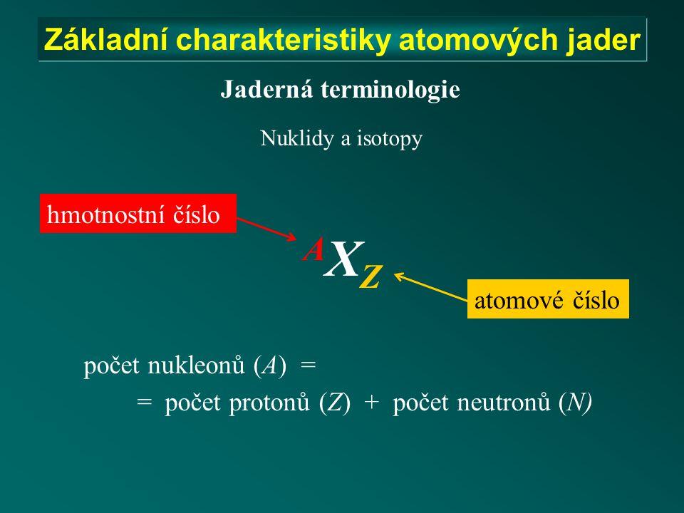 Základní charakteristiky atomových jader Jaderná terminologie AXZAXZ hmotnostní číslo atomové číslo počet nukleonů (A) = = počet protonů (Z) + počet neutronů (N) Nuklidy a isotopy