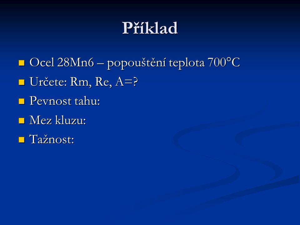 Příklad Ocel 28Mn6 – popouštění teplota 700°C Ocel 28Mn6 – popouštění teplota 700°C Určete: Rm, Re, A=? Určete: Rm, Re, A=? Pevnost tahu: Pevnost tahu