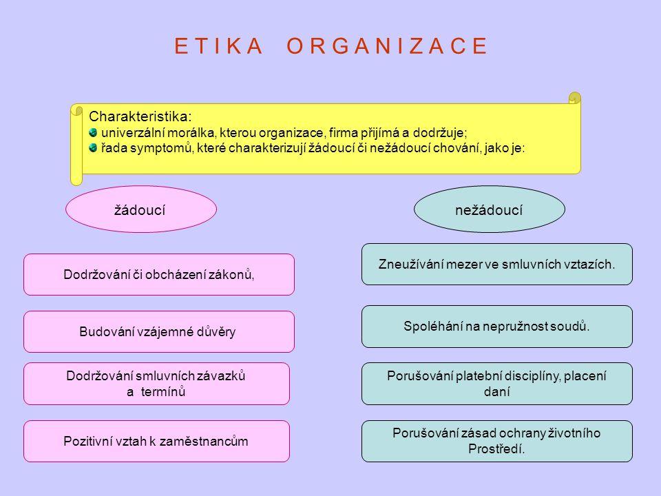 E T I K A O R G A N I Z A C E Dodržování či obcházení zákonů, Budování vzájemné důvěry Dodržování smluvních závazků a termínů Pozitivní vztah k zaměst