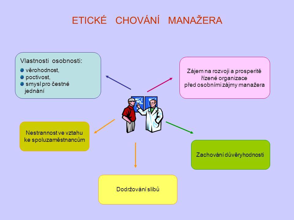 ETICKÉ CHOVÁNÍ MANAŽERA Vlastnosti osobnosti: věrohodnost, poctivost, smysl pro čestné jednání Nestrannost ve vztahu ke spoluzaměstnancům Zájem na roz