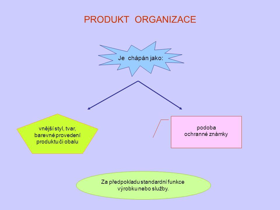 PRODUKT ORGANIZACE Je chápán jako: vnější styl, tvar, barevné provedení produktu či obalu podoba ochranné známky Za předpokladu standardní funkce výro