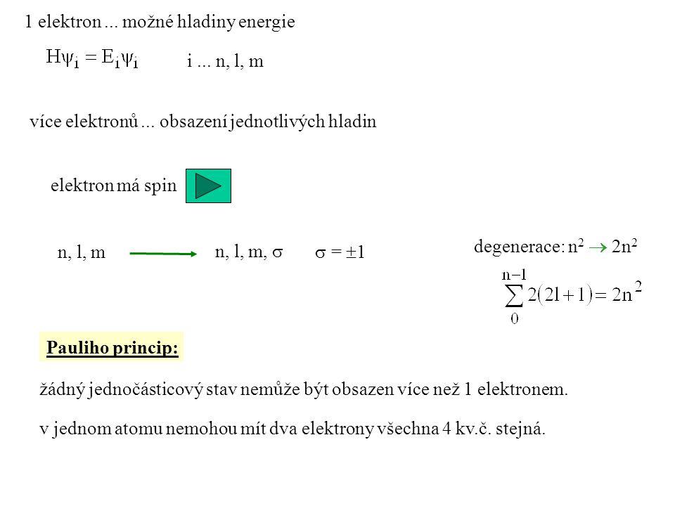 více elektronů... obsazení jednotlivých hladin 1 elektron... možné hladiny energie i... n, l, m Pauliho princip: žádný jednočásticový stav nemůže být
