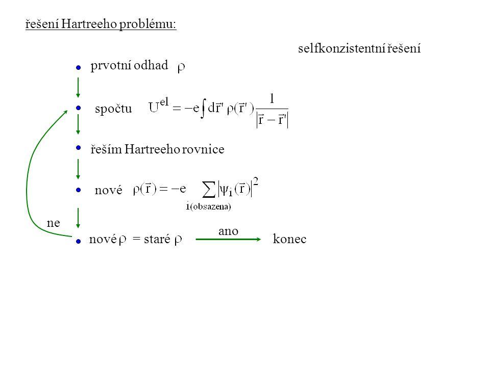 řešení Hartreeho problému: prvotní odhad spočtu řeším Hartreeho rovnice nové nové = staré ne selfkonzistentní řešení konec ano