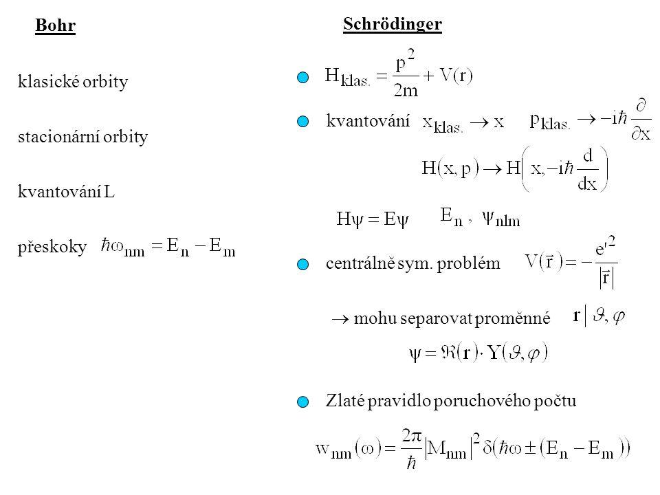 kvantování centrálně sym. problém Zlaté pravidlo poruchového počtu přeskoky Bohr klasické orbity stacionární orbity kvantování L Schrödinger  mohu se