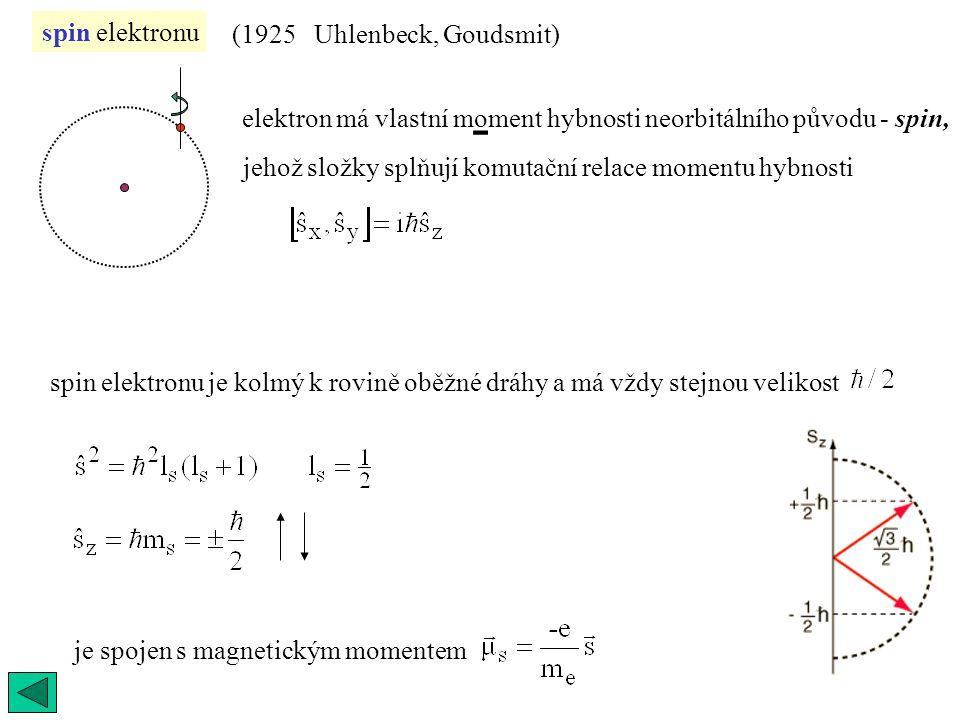 spin elektronu elektron má vlastní moment hybnosti neorbitálního původu - spin, (1925 Uhlenbeck, Goudsmit) spin elektronu je kolmý k rovině oběžné dráhy a má vždy stejnou velikost jehož složky splňují komutační relace momentu hybnosti je spojen s magnetickým momentem -