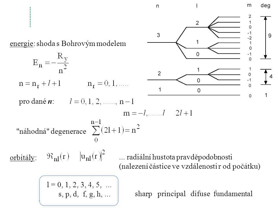 Hartreeho přiblížení - nesplňuje podmínku antisymetrie zobecnění (splňuje AS) - Hartree-Fockova aproximace: H-F rovnice:Hartree + výměnný člen