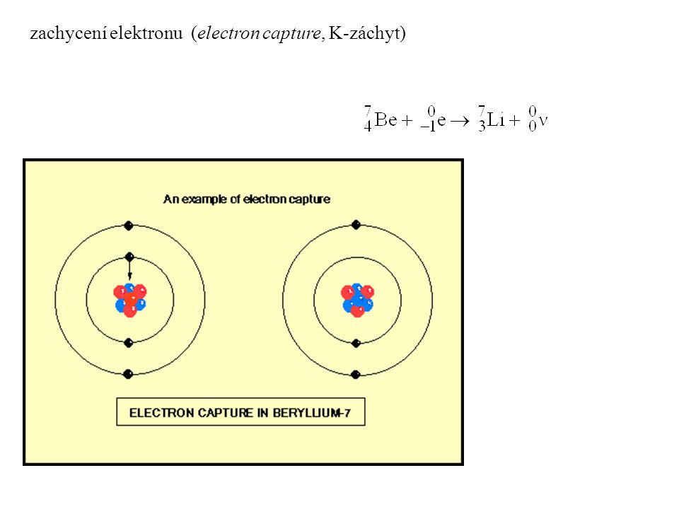 přeskoky - optická spektra: výběrová pravidla: libovolně stav i  n l m stav f  n l m Grotrianovy diagramy