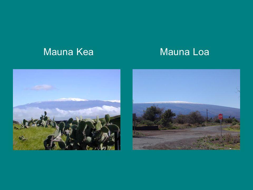 Mauna KeaMauna Loa