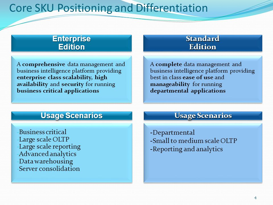 EnterpriseEditionEnterpriseEdition Usage Scenarios Core SKU Positioning and DifferentiationStandardEditionStandardEdition Usage Scenarios 4