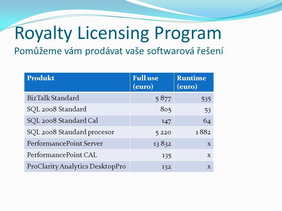 Royalty Licensing Program Pomůžeme vám prodávat vaše softwarová řešení ProduktFull use (euro) Runtime (euro) BizTalk Standard5 877535 SQL 2008 Standard80553 SQL 2008 Standard Cal14764 SQL 2008 Standard procesor5 2201 882 PerformancePoint Server13 832x PerformancePoint CAL135x ProClarity Analytics DesktopPro132x
