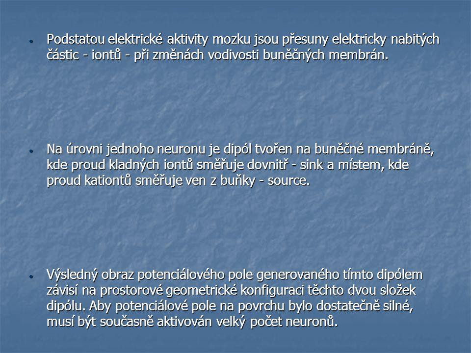 Elektrická aktivita mozku vykazuje rytmickou aktivitu o různé frekvenci, sahající od 0.3-3.5 Hz (delta vlny), přes pásmo vln theta (4-7 Hz), alfa (8- 13 Hz) k vysokým frekvencím (14-30 Hz), souhrnně označovaným jako beta vlny Elektrická aktivita mozku vykazuje rytmickou aktivitu o různé frekvenci, sahající od 0.3-3.5 Hz (delta vlny), přes pásmo vln theta (4-7 Hz), alfa (8- 13 Hz) k vysokým frekvencím (14-30 Hz), souhrnně označovaným jako beta vlny Jednotlivé rytmy EEG se liší: Jednotlivé rytmy EEG se liší: 1.