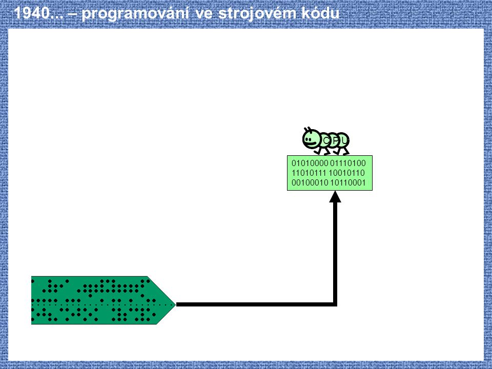 1940... – programování ve strojovém kódu C P U 01010000 01110100 11010111 10010110 00100010 10110001