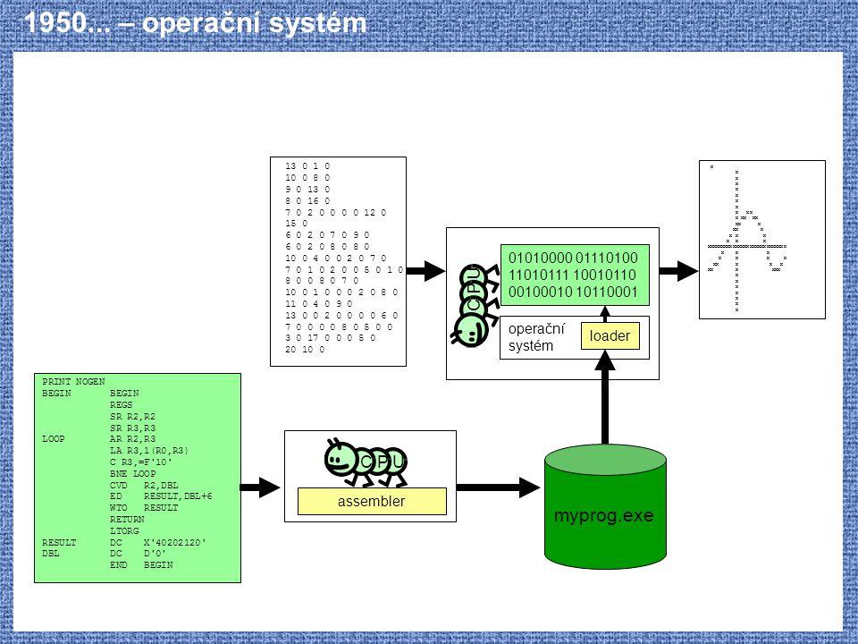 1950... – operační systém C P U 01010000 01110100 11010111 10010110 00100010 10110001 X X XX X XX XX XX X XXXXXXXXXXXXXXXXXXXXXXXXXXXX X X X X X X X X