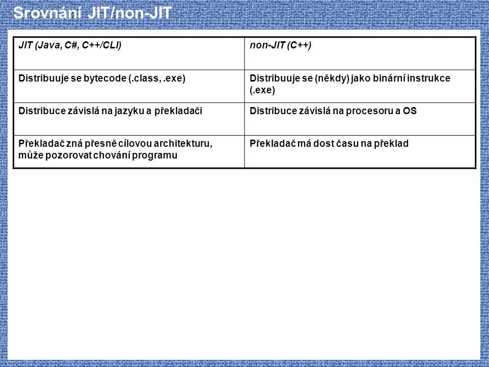 Srovnání JIT/non-JIT JIT (Java, C#, C++/CLI)non-JIT (C++) Distribuuje se bytecode (.class,.exe)Distribuuje se (někdy) jako binární instrukce (.exe) Di