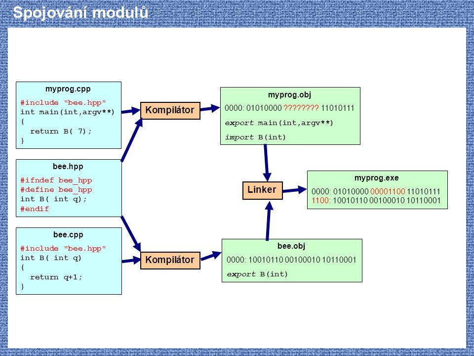 Spojování modulů myprog.cpp #include