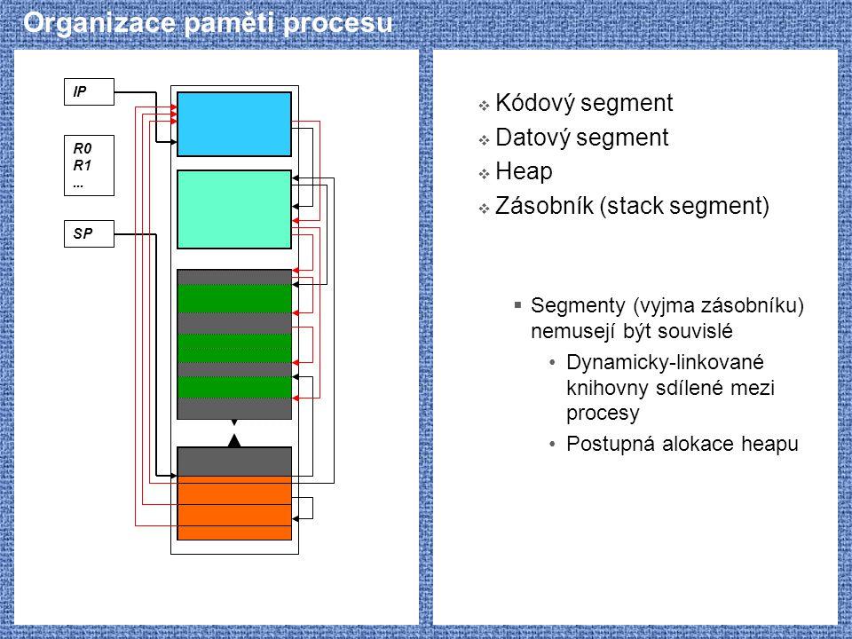 Organizace paměti procesu  Kódový segment  Datový segment  Heap  Zásobník (stack segment)  Segmenty (vyjma zásobníku) nemusejí být souvislé Dynam
