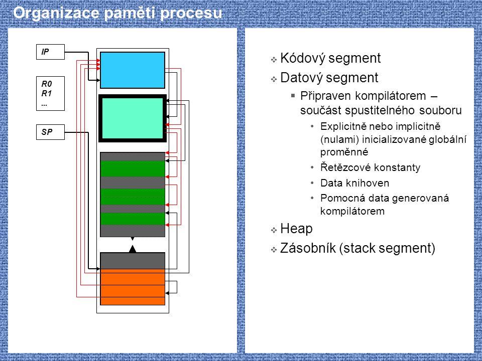 Organizace paměti procesu  Kódový segment  Datový segment  Připraven kompilátorem – součást spustitelného souboru Explicitně nebo implicitně (nulam