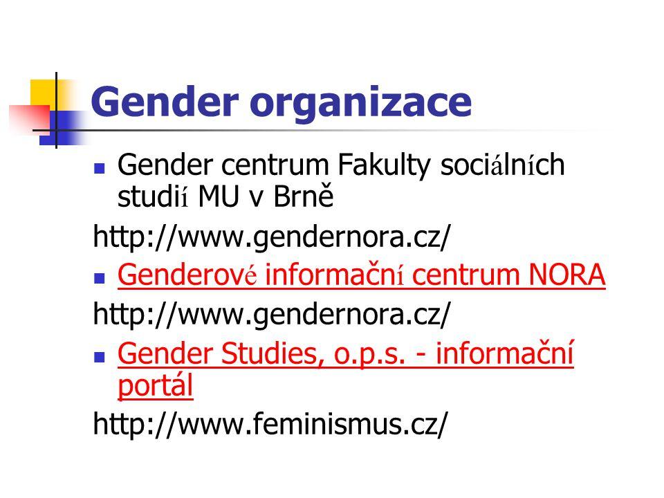 Gender organizace Gender centrum Fakulty soci á ln í ch studi í MU v Brně http://www.gendernora.cz/ Genderov é informačn í centrum NORA Genderov é inf