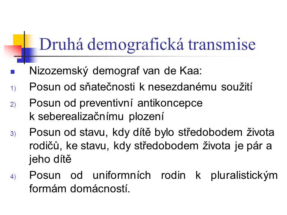 Druhá demografická transmise Nizozemský demograf van de Kaa: 1) Posun od sňatečnosti k nesezdanému soužití 2) Posun od preventivní antikoncepce k sebe